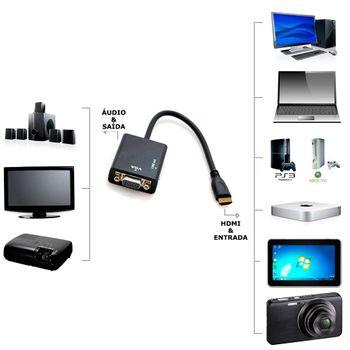 Conversor HDMI x VGA Fêmea - PC/ PS3/ Projetor com Audio