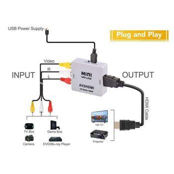 Mini Conversor Vídeo Composto (RCA) Para HDMI 1080p AV2HDMI