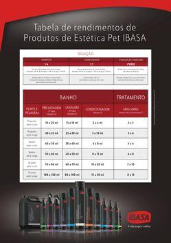 Tabela de Rendimentos de Produtos da Linha Estética Ibasa